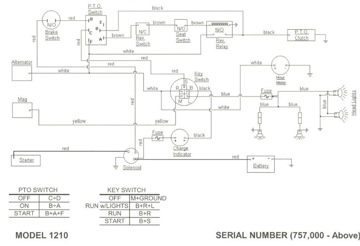 Cub Cadet 1210 won't hot start - MyTractorForum.com - The ... on farmall wiring harness diagram, kubota t1460 transmission diagram, columbia wiring diagram, farmall cub distributor diagram, atlas wiring diagram, briggs and stratton ignition system diagram, roper wiring diagram, sears wiring diagram, clark wiring diagram, electrial lt1045 block diagram, club car wiring diagram, lt 1042 diagram, kubota wiring diagram, cockshutt wiring diagram, kawasaki wiring diagram, mtd wiring diagram, apache wiring diagram, scotts wiring diagram, simplicity wiring diagram, ford new holland wiring diagram,