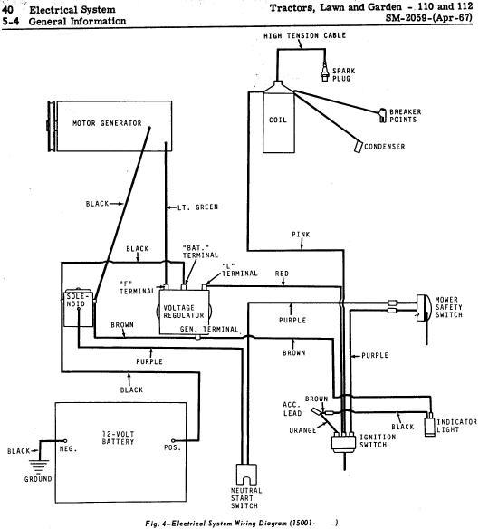 john deere model 68 wiring diagram 67 john deere 110 starter generator my tractor forum  67 john deere 110 starter generator