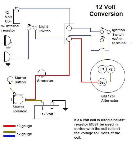 12 volt wiring harness volt rocker switch light wiring diagram ... Ford N Volt Conversion Wiring Diagram on ford 801 12 volt conversion diagram, ford naa 12 volt diagram, 12 volt charging system diagram, ford model a and 12 volt conversion diagram, ford 8n engine diagram, 24 volt system wiring diagram, ford tractor 12 volt conversion diagram, ford tractor 12 volt ignition circuit, ford 8n 6v wiring-diagram, ford 9n conversion wiring diagram, ford 8n alternator kit, 6 volt generator wiring diagram, ford 8n torque specs, ford 8n parts diagram, 6 volt voltage regulator wiring diagram, ford 4000 wiring-diagram 12v,