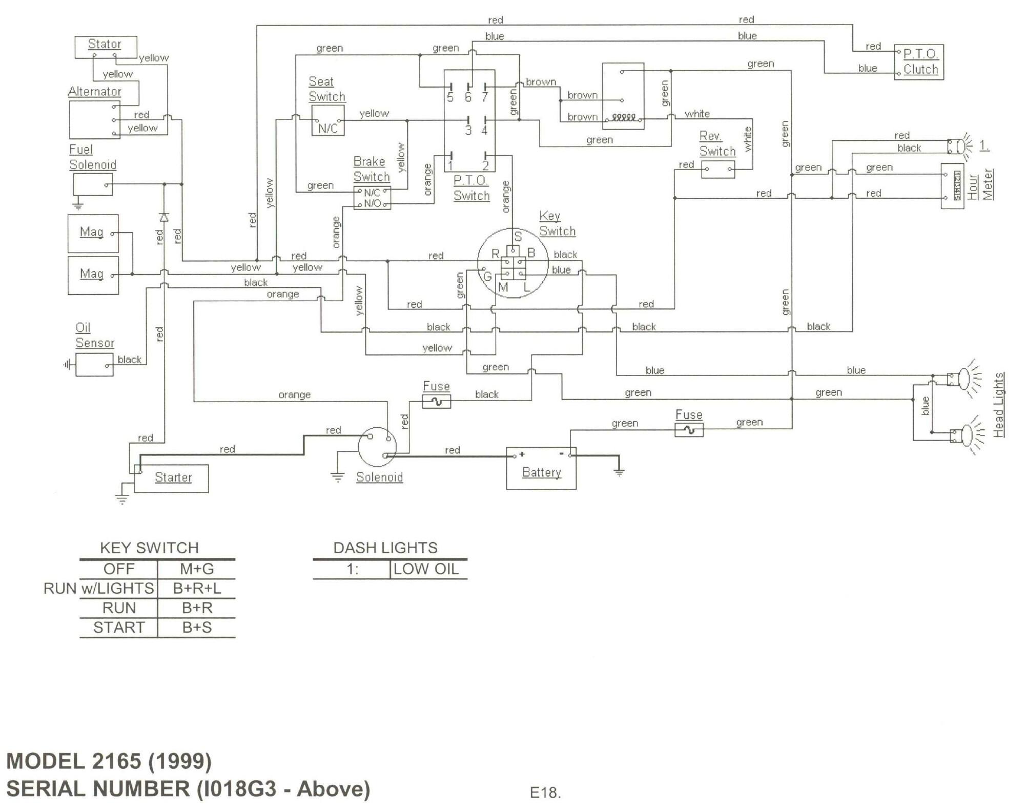 [QNCB_7524]  044A Cub Cadet Wiring Diagram Index For 2166 | Wiring Library | Cub Cadet Wiring Diagram Index |  | Wiring Library