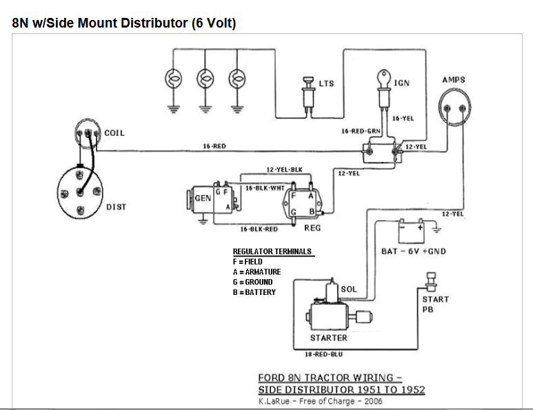 volt ford wiring diagram ford 9n wiring diagram wiring diagram and hernes ford 8n wiring diagram 6 volt wire