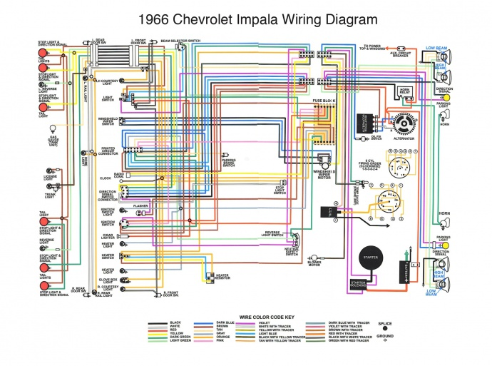 click image for larger version name: 1966impalawirediagram jpg views: 2355  size: 141 5