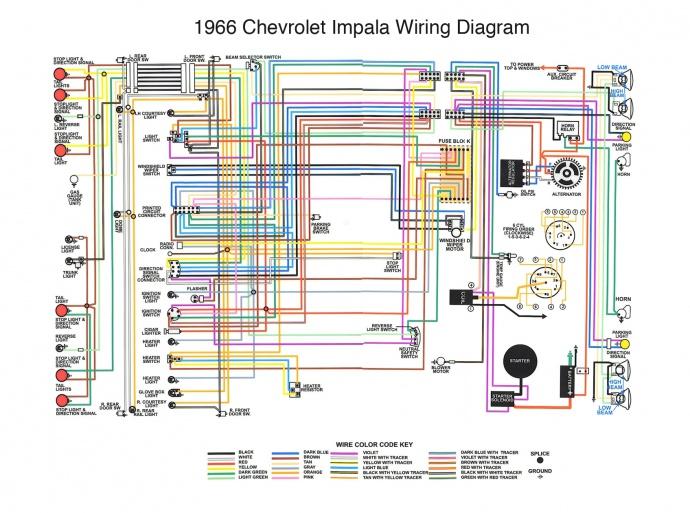 cub cadet 1210 wiring diagram photo album wire diagram images wiring diagram for cub cadet 149 wiring electric wiring diagram for cub cadet 149 wiring electric