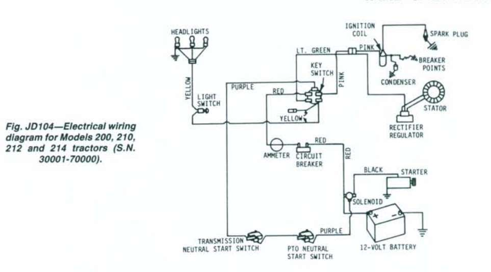John Deere 214 ignition problems | My Tractor Forum on john deere 145 wiring-diagram, john deere 214 lubrication, john deere 4430 wiring-diagram, john deere 214 oil filter, john deere 214 clutch, john deere 317 wiring schematic, john deere 455 wiring-diagram, john deere 214 coil, john deere z225 wiring-diagram, john deere 214 parts diagram, john deere 445 wiring-diagram, john deere 214 tires, john deere m wiring-diagram, john deere 214 mower deck, john deere 214 tools, john deere 214 solenoid, john deere 316 wiring schematic, john deere 214 transmission problems, john deere 214 engine, john deere 155c wiring-diagram,