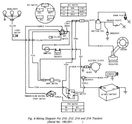 Electric PTO wont engage on 214 MyTractorForum The – John Deere 212 Electric Lift Wiring Diagram