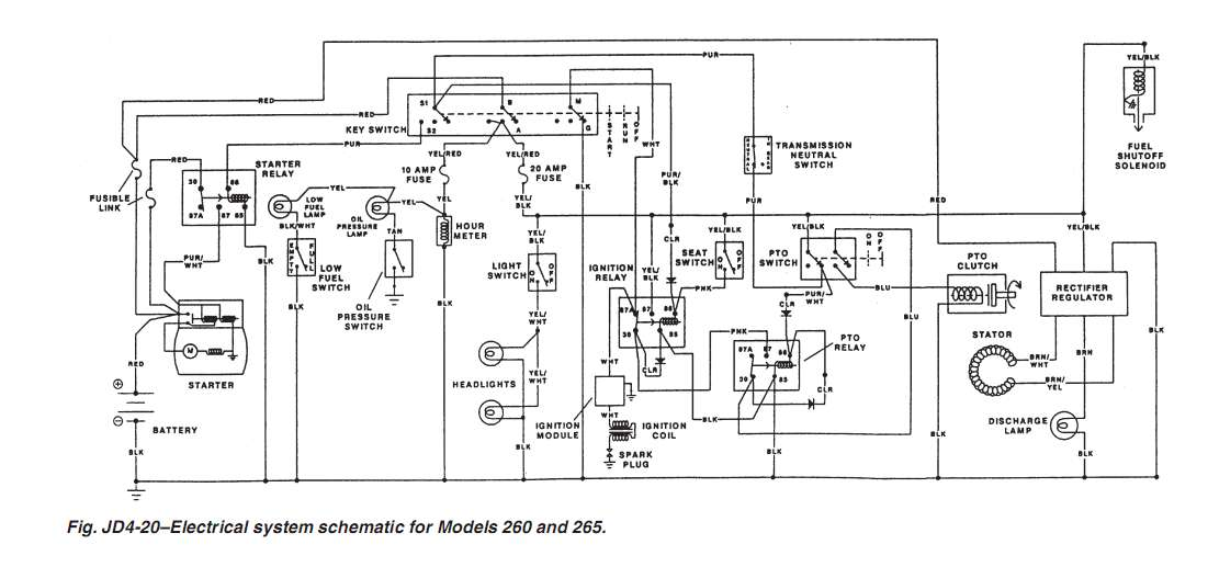 John Deere 260 20 amp fuse Issue   My Tractor Forum on jd x340 wiring diagram, jd z225 wiring diagram, jd x500 wiring diagram, jd f525 wiring diagram, jd lt155 wiring diagram, jd stx38 wiring diagram, jd l100 wiring diagram, jd gx345 wiring diagram,