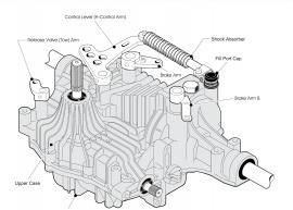 Transmission Oil Change K61 - MyTractorForum com - The