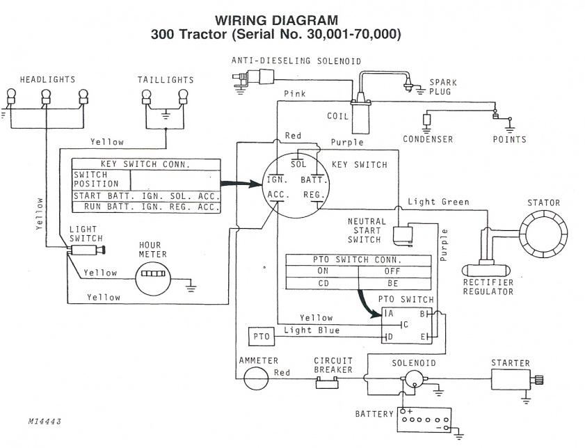 John Deere Lx277 Wiring Diagram from www.mytractorforum.com