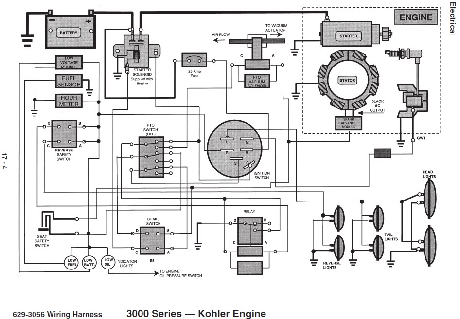 [DIAGRAM] 7710 Ford Tractor Electrical Wiring Diagrams