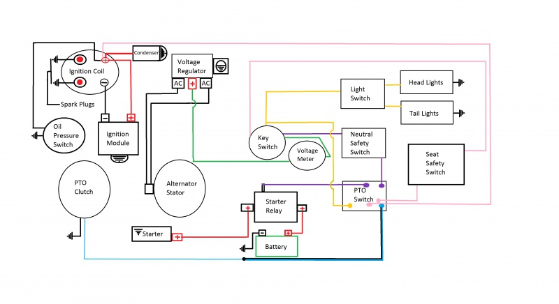 finally got a real gt jd 317 w tiller page 24 click image for larger version 317 onan wiring diagram 1a jpg views