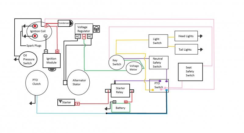 onan p220g wiring diagram onan diy wiring diagrams onan p220g wiring schematic photo album wire diagram images
