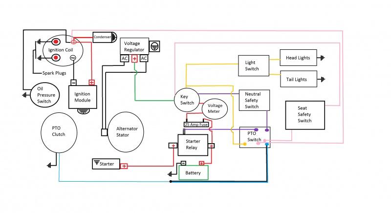 John Deere 317 Lawn Tractor Wiring Diagram