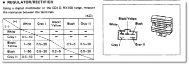3813 regulator rectifier question mytractorforum com the click image for larger version 3813 regulator jpg views 239 size