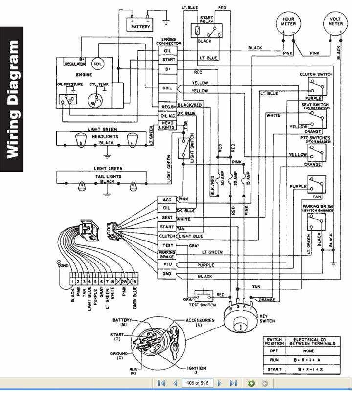 online john deere wiring diagram online wiring diagrams online