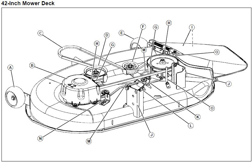 john deere la125 belt diagram john image wiring john deere l120 automatic wiring diagram diagram on john deere la125 belt diagram