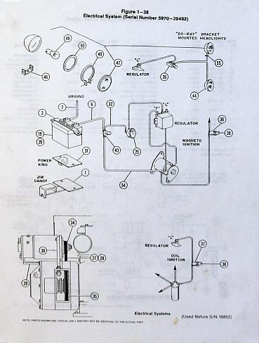 economy tractor wiring diagram - wiring database rotation sum-depart -  sum-depart.ciaodiscotecaitaliana.it  sum-depart.ciaodiscotecaitaliana.it