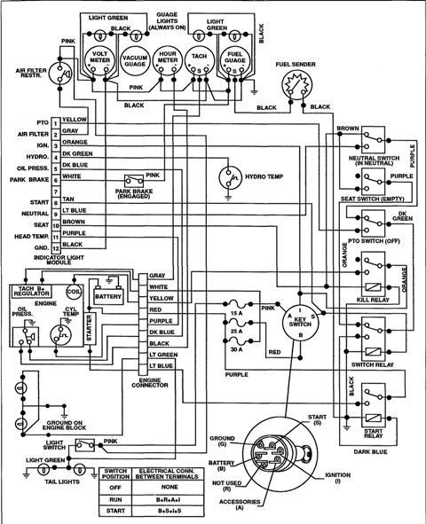 [DIAGRAM_09CH]  wheel horse 520h | My Tractor Forum | Toro Wheel Horse Wiring Diagram |  | My Tractor Forum