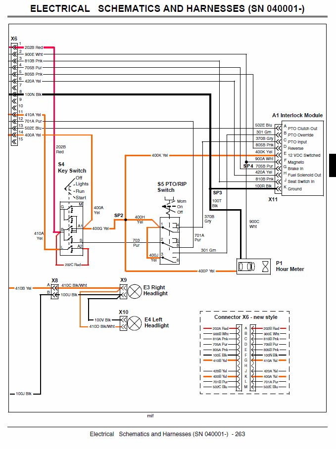 John Deere X540 Wiring Diagram 540x - 2003 Lincoln Navigator Fuse Panel  Diagram - 1991rx7.periihh1.jeanjaures37.fr | X540 John Deere Fuse Box |  | Wiring Diagram Resource