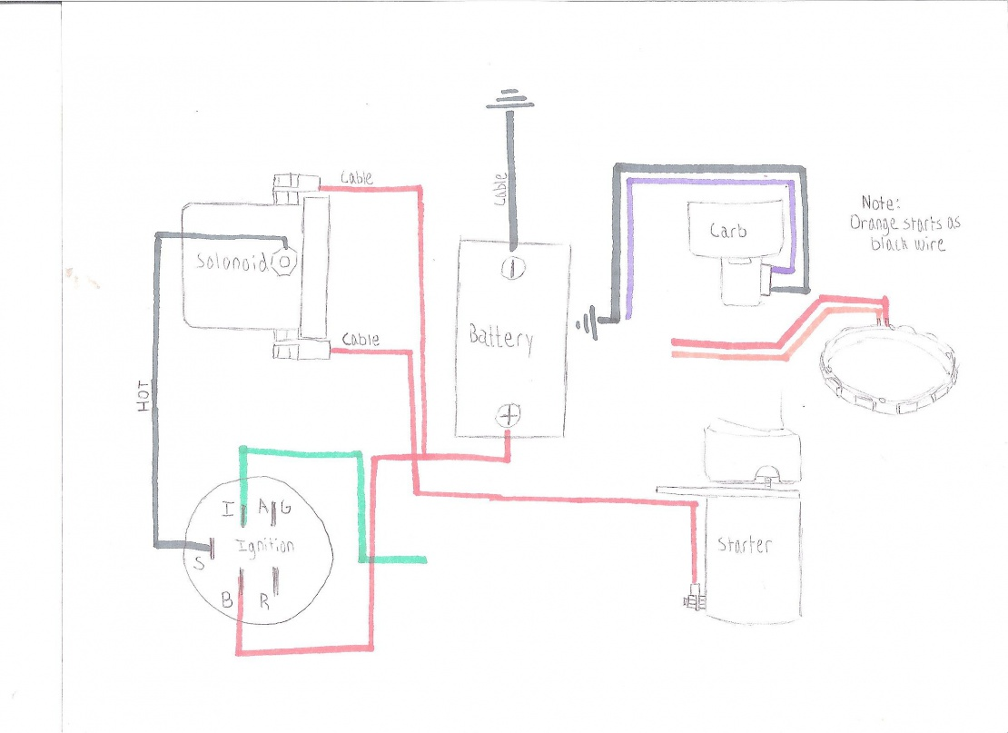 simplicity wiring diagram wiring diagram and schematic design simplicity wiring diagram diagrams and schematics