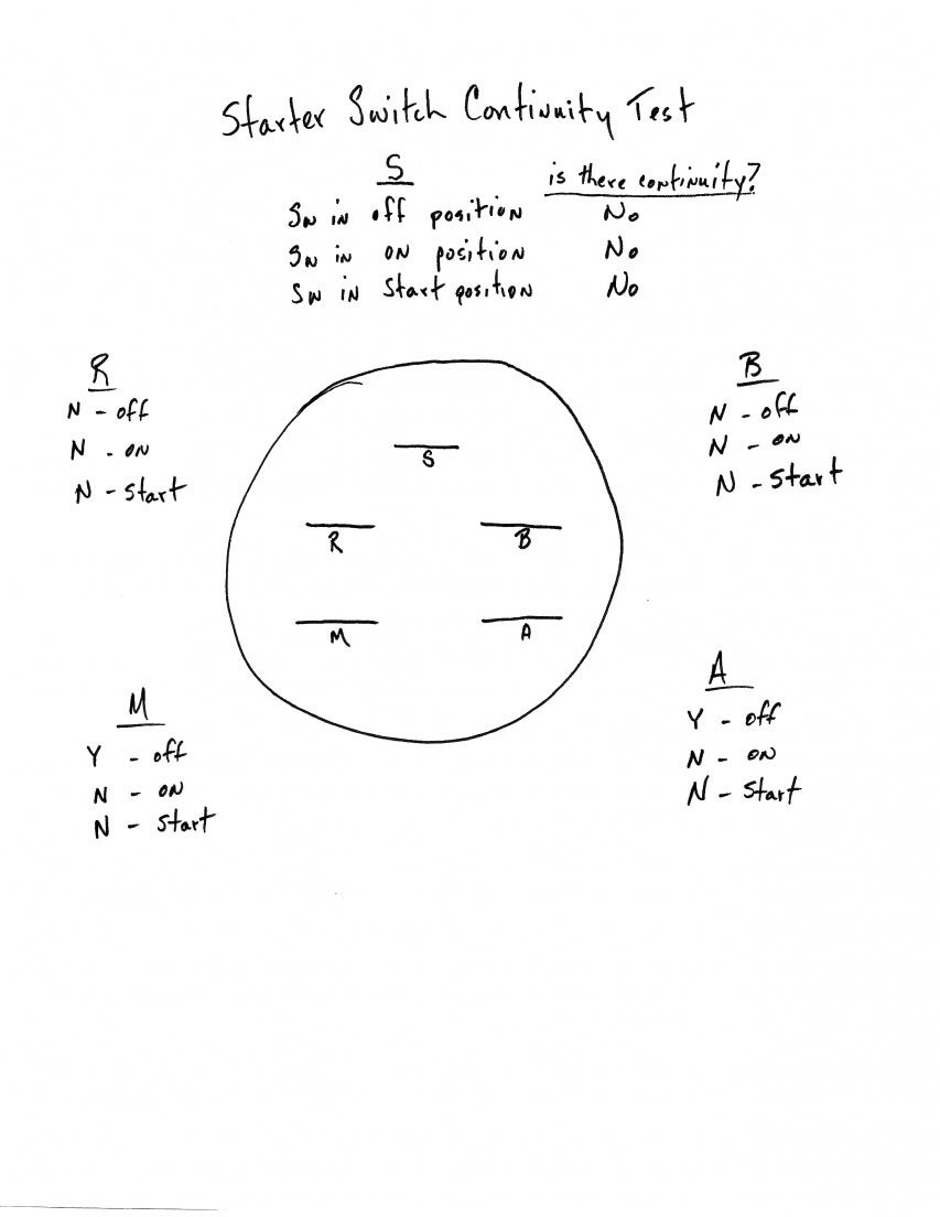 wheel horse wiring diagram wiring diagram and hernes wheel horse 520h wiring diagram pictures of horses