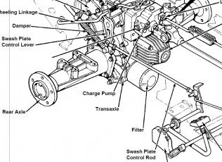 John Deere 425 Transaxle Parts Diagram | Graph Pedia on