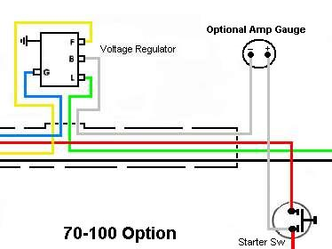 how to install a voltmeter on cub 100 | my tractor forum international cub cadet wiring diagram for amp with no gauge  my tractor forum