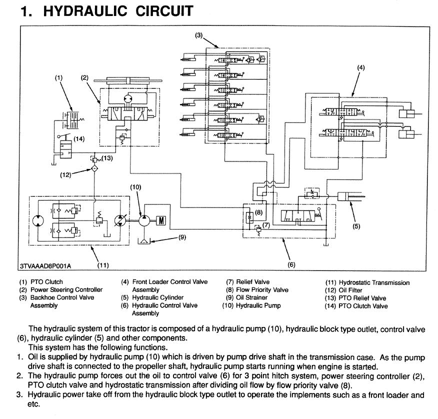 my bx 23 tractor cab project page 5 mytractorforum com the jpg views 148 size click image for larger version bx23 hydraulic block diagram jpg views 1133