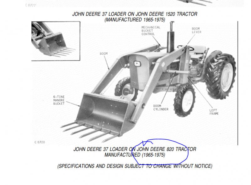 john deere 820 fuse box diagram john deere 820 fuse box wiring diagrams posts  john deere 820 fuse box wiring