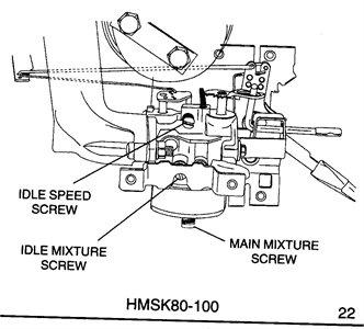 Tecumseh 6 5 HP Carburetor Diagram