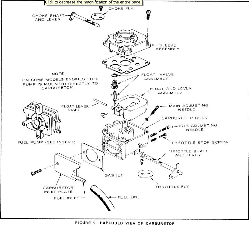 8n Ford Tractor Engine Firing Order furthermore Old Broken Tractors further 6 Volt Positive Ground Wiring besides Old Farmall Tractors International further Front End Loader Diagram. on farmall cub tractor parts diagram