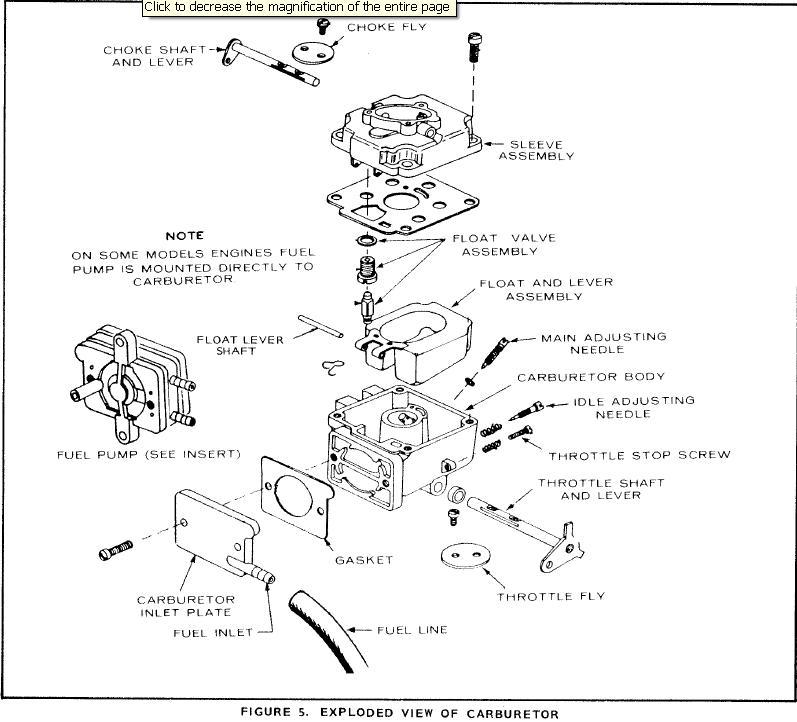 onan pump diagrams stop start switch onan generators wiring diagrams carb tuning ss 18 (onan) - mytractorforum.com - the ...