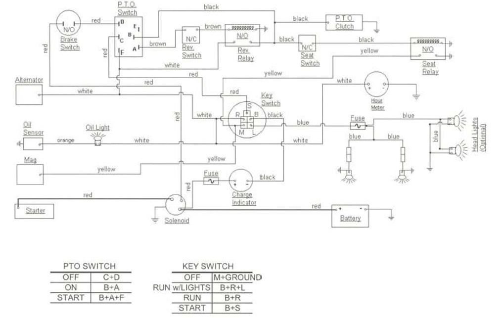 [SCHEMATICS_48EU]  Cub 2185 PTO Problem Short | My Tractor Forum | Cub Cadet 3184 Wiring Diagram |  | My Tractor Forum