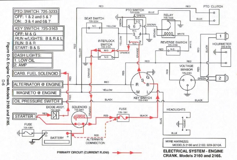 Wiring Diagram For Cub Cadet 2130