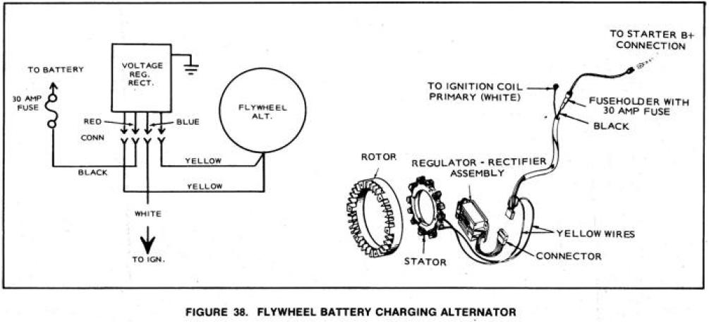 Kohler Magnum 18 Wiring Diagram Wiring Diagrams also Honda Cb400f 1976 Usa Battery Rectifier Schematic Partsfiche Cb550 Wiring besides John Deere 110 Wiring Diagram Generator further Blower Housing Group 6 32 13 moreover Ubbthreads. on kohler regulator rectifier diagram