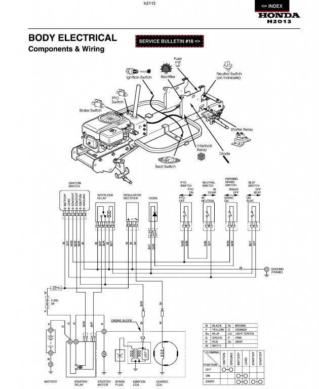 wiring diagram honda harmony 1011