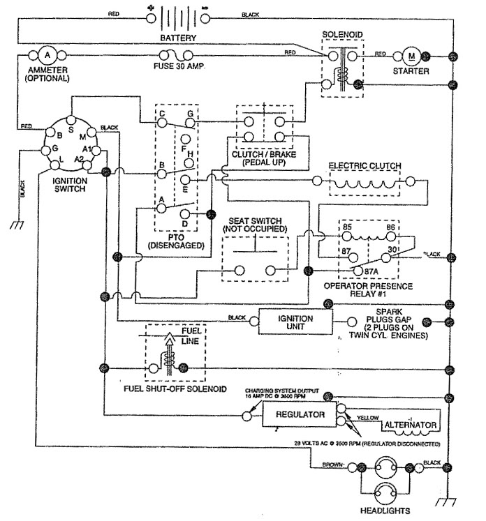 wiring diagram for ride on mower annavernon wiring diagram murray riding lawn mower maker