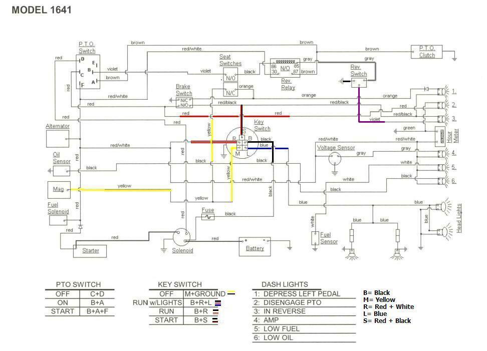 Cub Cadet 1641 Wiring Diagram from www.mytractorforum.com