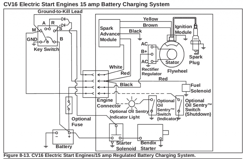 click image for larger version name: cv16chargingsystemschematic jpg views:  43 size: 122 2