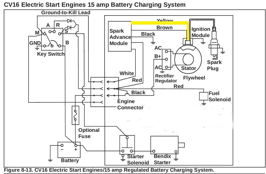 Magneto Wiring Schematic Kohler Engine