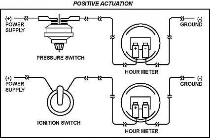 Question about Sendec hour meters - MyTractorForum com - The