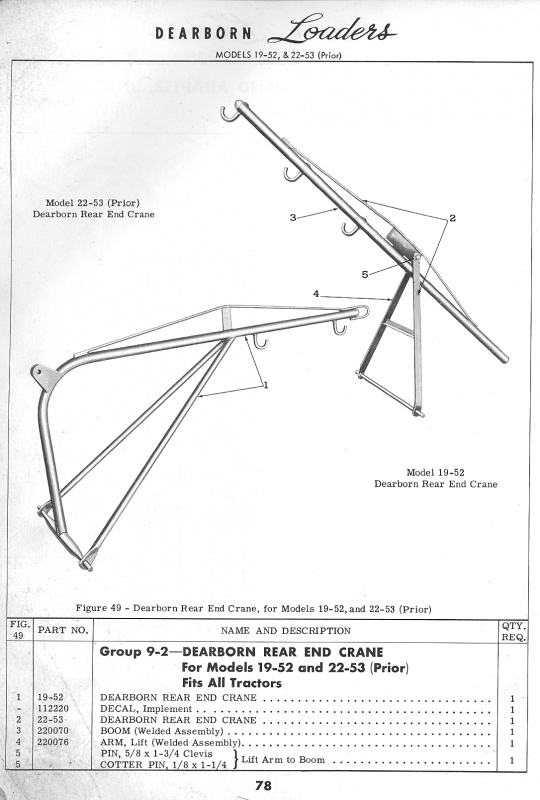 Hitch Dimensions For Cat 1 - Page 2 - Mytractorforum Com
