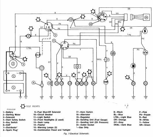 wiring diagram for 301b john deere MyTractorForum The – John Deere 302 Wiring Schematic