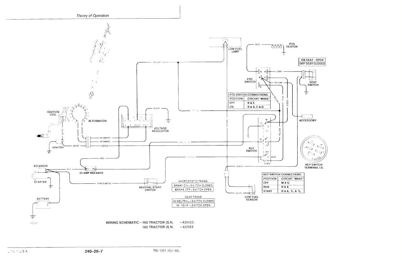 john deere 111 pto wiring diagram wiring diagram wiring diagram for john deere sabre the