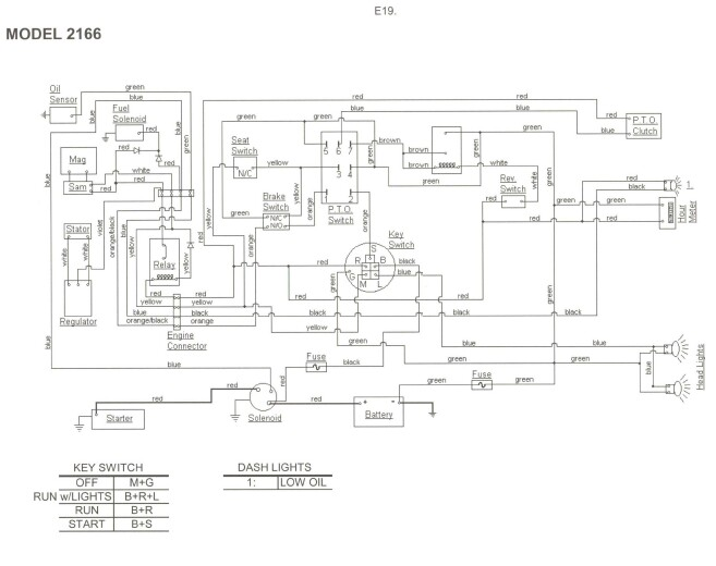cub cadet 70 wiring diagram lights cub printable wiring wiring diagram for cub cadet 2135 the wiring diagram source