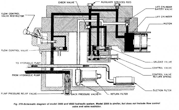 34 Ford 2000 Tractor Hydraulic Pump Diagram