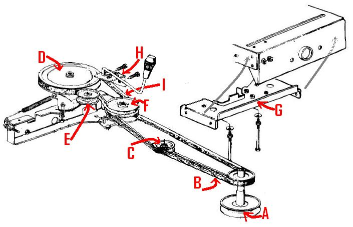 Mower Spindle And Belts moreover Troy Bilt 21 Self Propelled Mower Diagram further Weed Eater Xt85 Gas Trimmer Parts C 17589 17626 18175 additionally Belt Diagram For 42 Inch Murray Riding Mower likewise 7wv6w Loosen Off Tension Replace Mower Blade. on murray mower parts breakdown