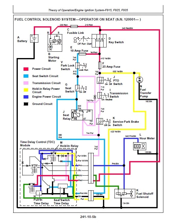 grafik john deere f1145 wiring diagram hd quality  safeagro