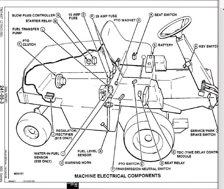 on f911 john deere wiring diagram