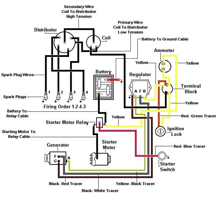 NAA wiring/charging question | My Tractor Forum | Naa Wiring Schematic |  | My Tractor Forum