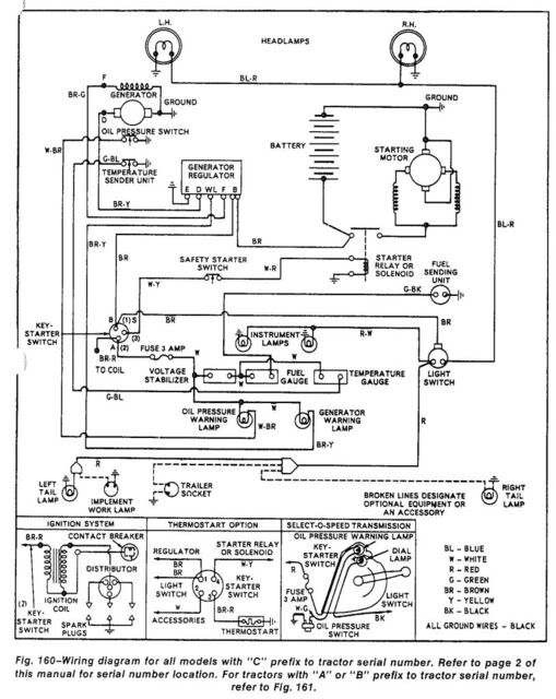 Wiring Diagrams For Old Tractors Wiring Diagrams For Lawn